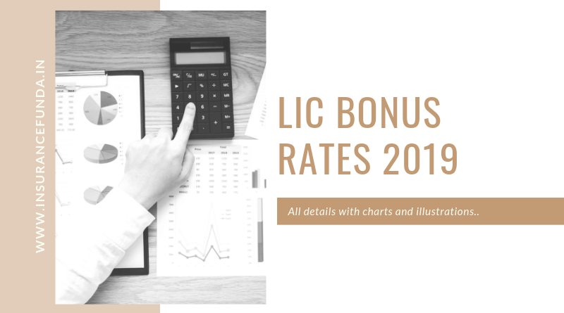 LIC bonus loyalty additions and Final additional bonus analysis