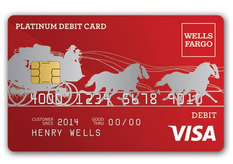 Activate New Wells Fargo Debit Card