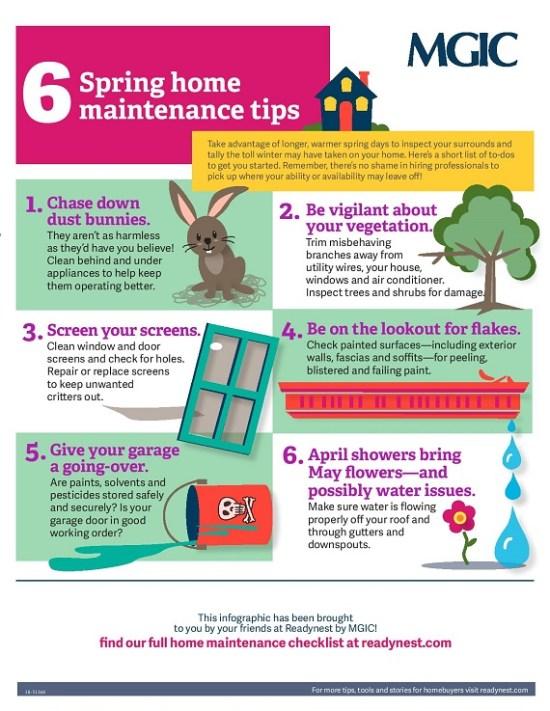 inforgraohicspring home maintenance list