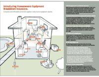 GAIG Dwelling Equipment Breakdown
