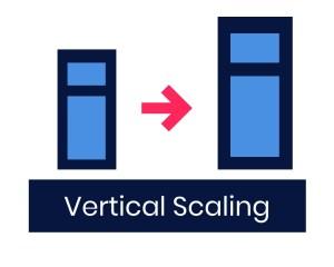 Vertical Scaling: SQL vs NoSQL Databases