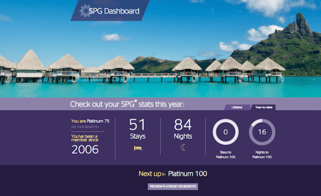 Spg dashboard