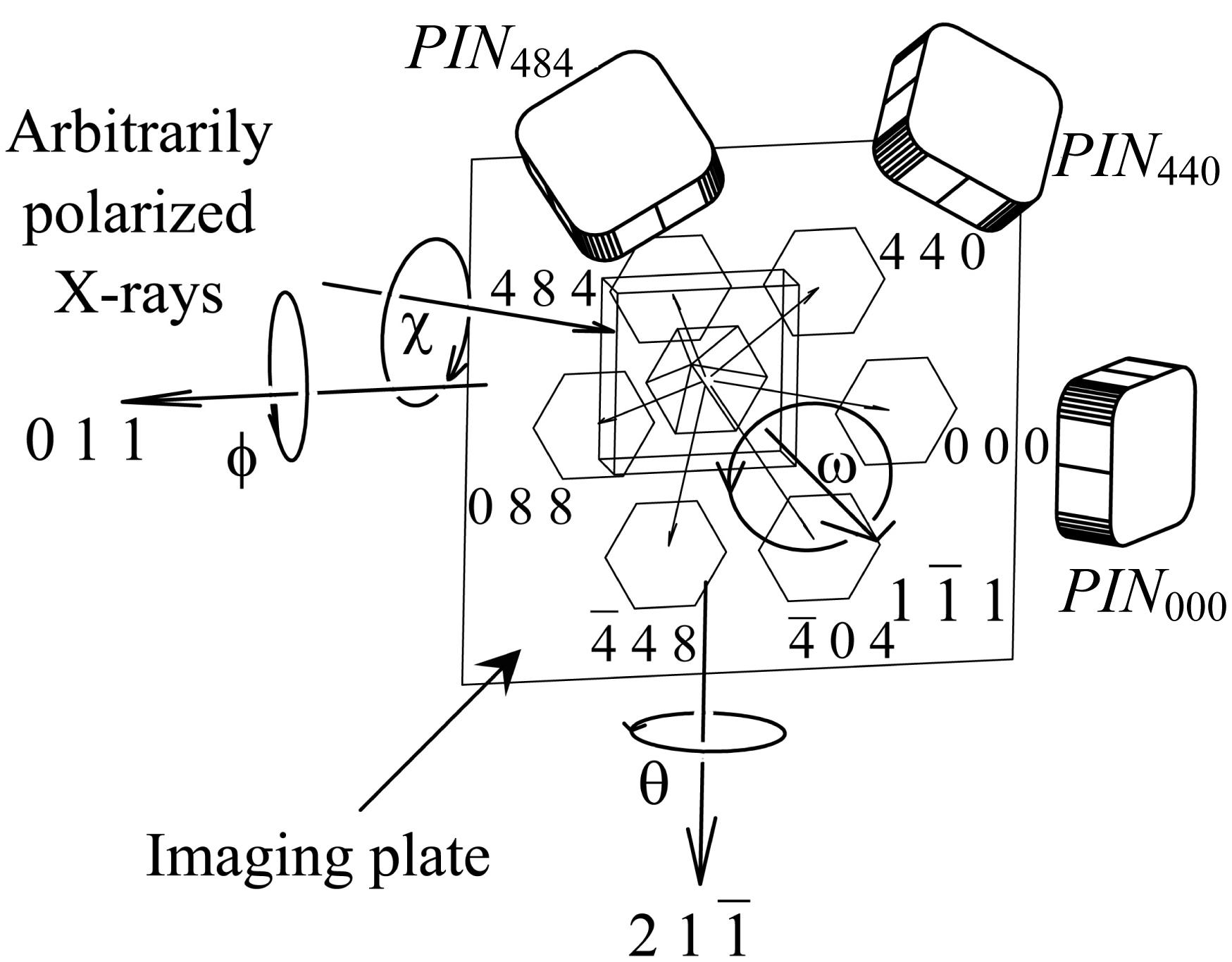 X Ray N Beam Takagi Taupin Dynamical Theory And N Beam