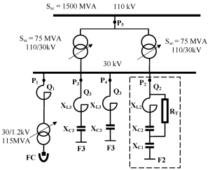 Bank Harmonic Filters Operation in Power Supply System