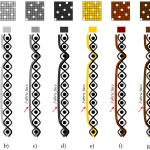 Weaving Complex Patterns From Weaving Looms To Weaving Machines Intechopen