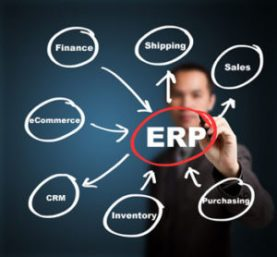 ERP PYMEs