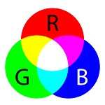 roue chromatique RVB