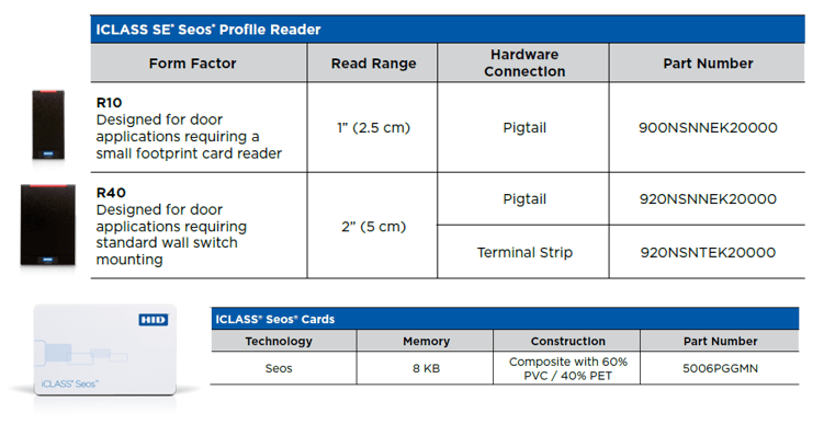 iClass SE Readers Seos Profile