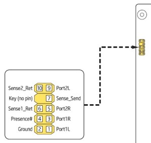 Front Panel Audio Connector and Header Pinouts for Intel® Desktop