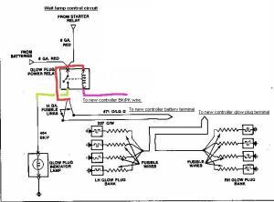 Glow Plug Resistance On A 1999 Ford 7 3 | Autos Weblog