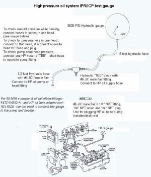 T444e International Engine Diagram | IndexNewsPaperCom