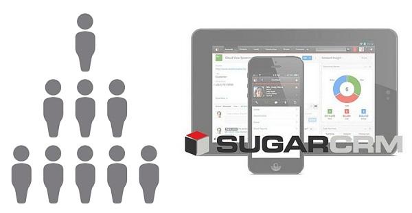 Usuarios de SugarCRM