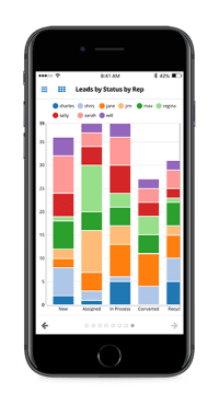 SugarCRM nueva versión mobile