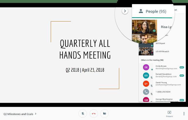 novidades do Hangouts Meet