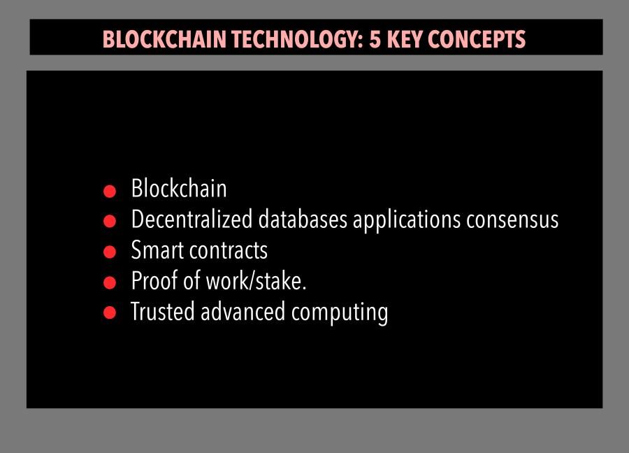 Blockchain- 5 key concepts