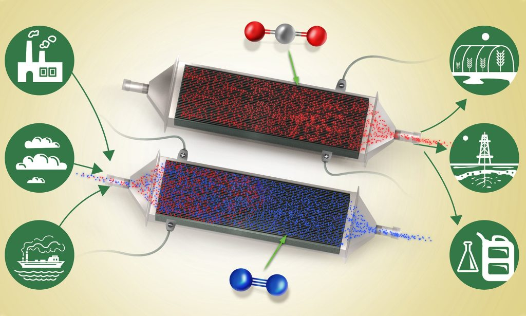 This Battery Removes Carbon Dioxide Straight From The Air ...