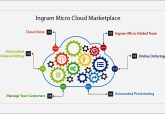 Ingram Micro prepares to host META cloud event