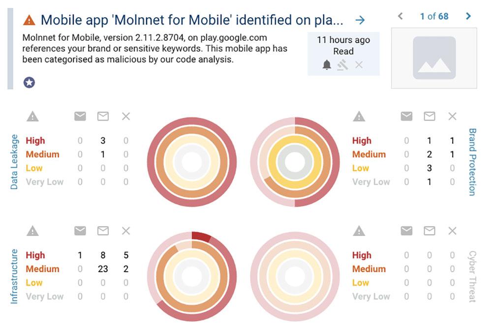 Digital Shadows expands visibility into evolving mobile driven risks