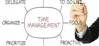 Manage Your Time Well. Learn Time Management at Intellisoft