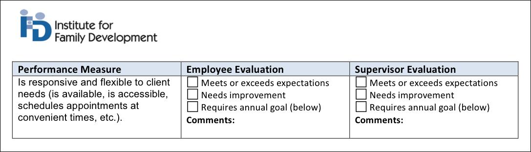 ifd_performance_measures