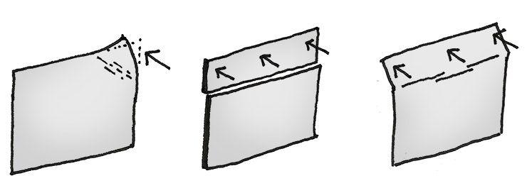 Grietas en caso de cargas horizontales perpendiculares al muro.