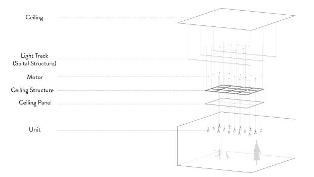 Installation Space Arrangement. Xiaoxu Sun, Sini Bian & Xue Chen, 2017.