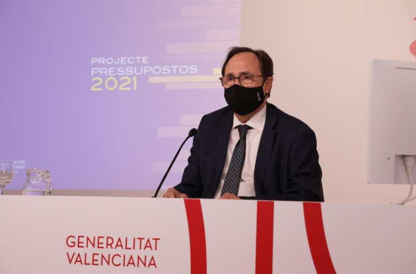 El resultado presupuestario de la Generalitat de 2020 pasa de -2.456 a -1.806 millones de euros