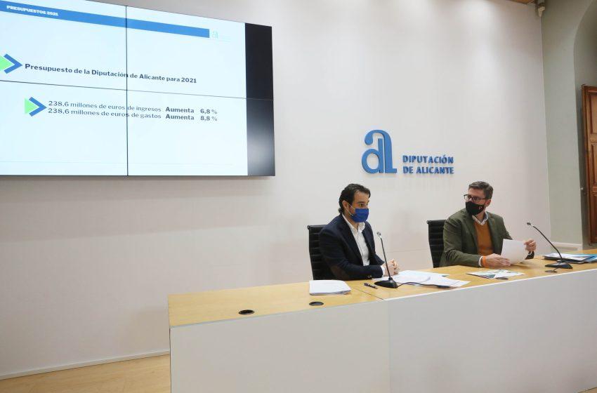 El presupuesto de la Diputación de Alicante para 2021 sube un 9% hasta los 238 millones de euros y refuerza el apoyo a los municipios para atender las necesidades del Covid-19