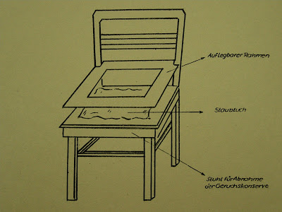 smell sample chair from Stasi stole people's underwear