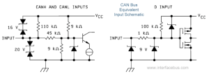 CAN Bus Interface Description IO Schematic Diagrams for