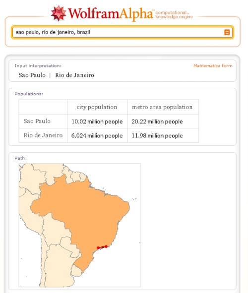 Informações consolidadas sobre São Paulo e Rio