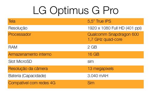 LG Optimus G Pro: Especificações