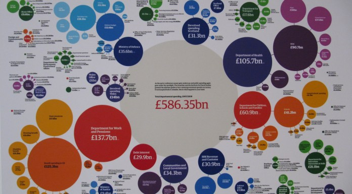 data journalism infographic scraping Guardian