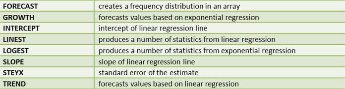 statsfunctions2