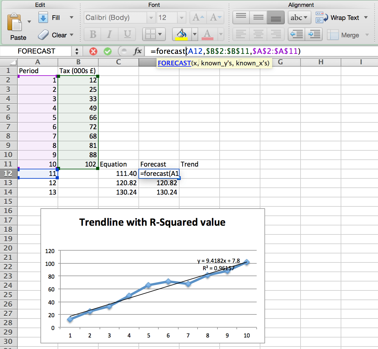 How To Use Statistical Functions In Excel
