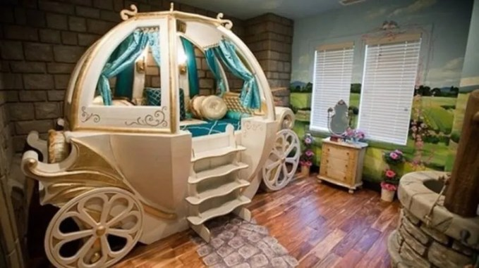 Cinderella Princess Inspired Girls Bedroom