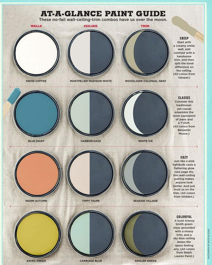 Paint Color No Fail Wall Ceiling Trim Combos Interiors