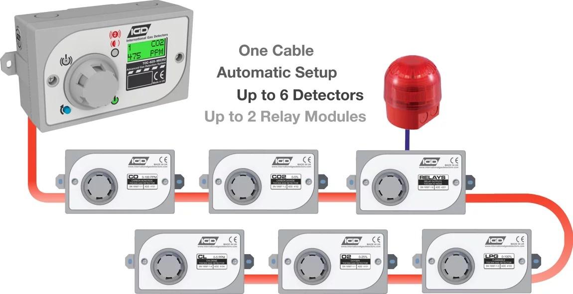 medical gas wiring diagram wiring diagrams medical gas alarm panel wiring diagram at Medical Gas Wiring Diagram