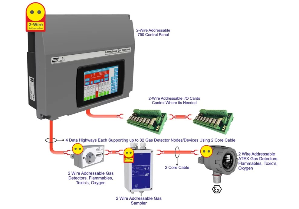 2 wire system diagram