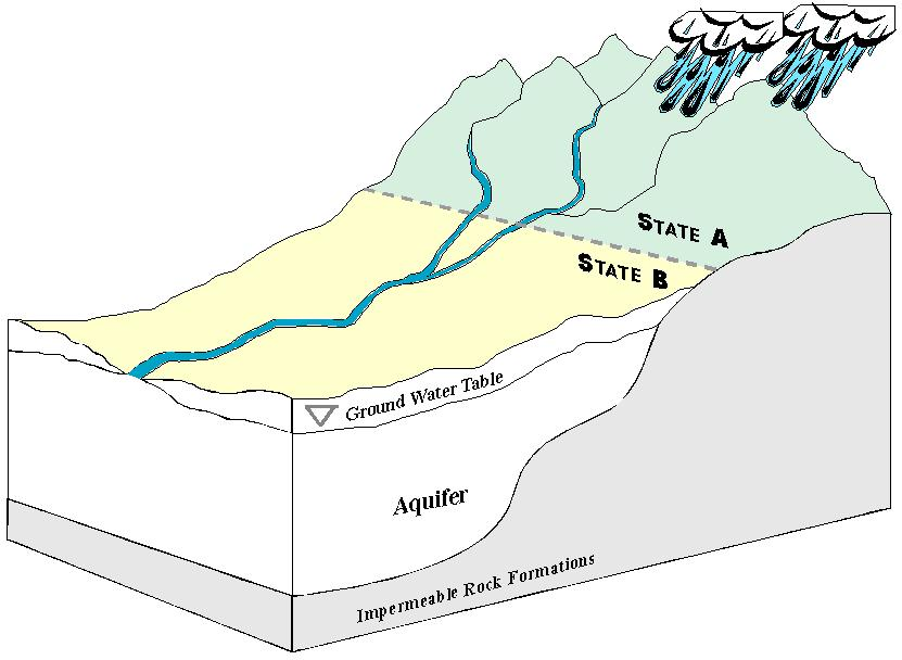International Water Law Project