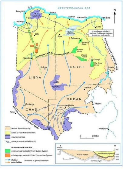 Nubian Sandstone Aquifer System (NSAS)