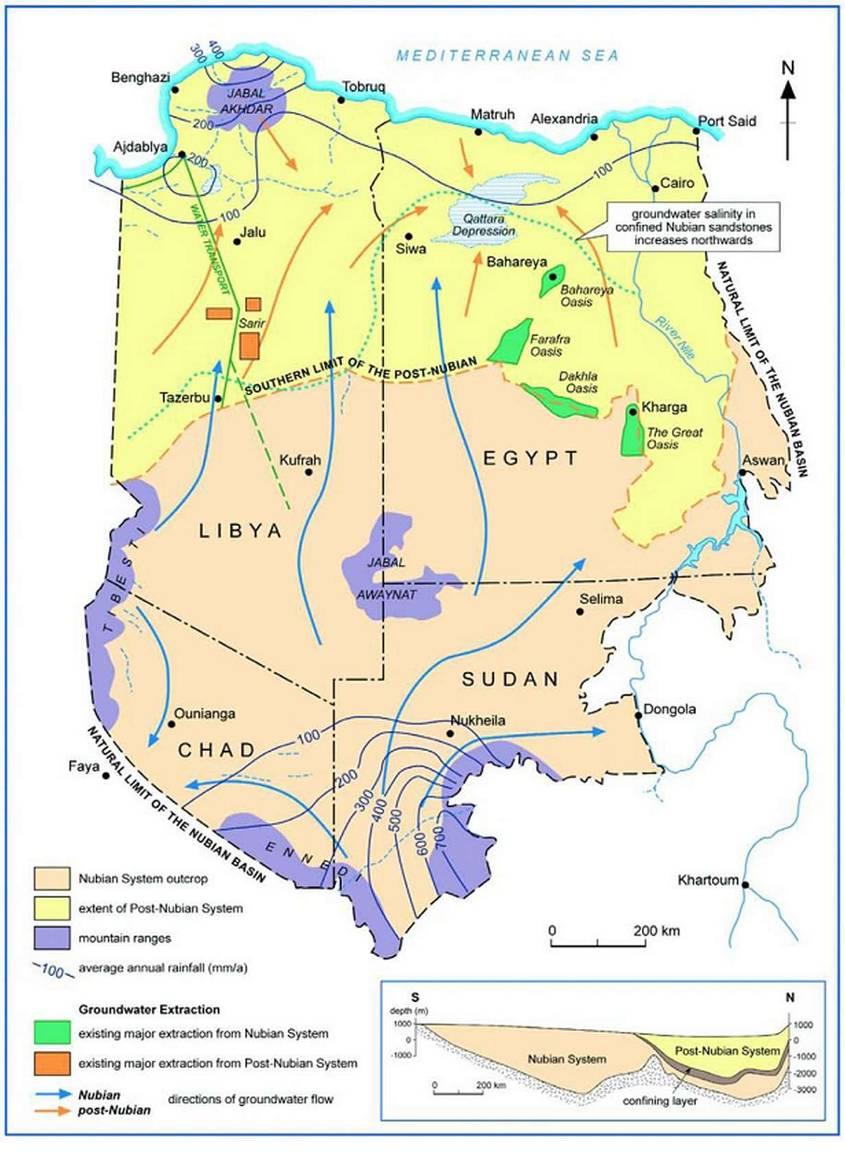 International water law project blog transboundary aquifers archives nubian sandstone aquifer system nsas publicscrutiny Images