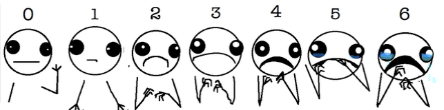 painfaces0 6 Updated Pain Scale