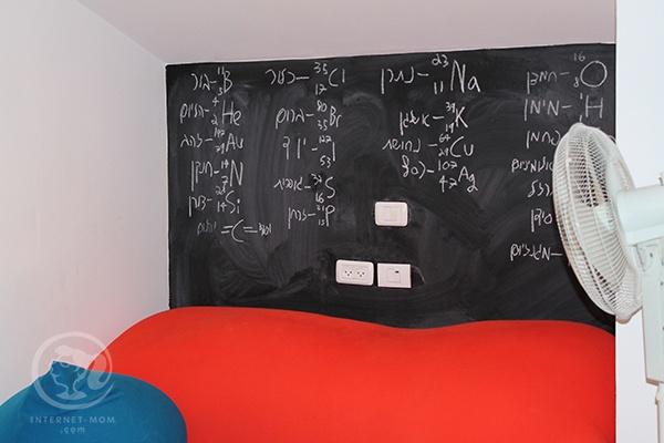 3049-blackboard-wall-קיר-לוח