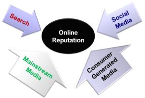 online-reputation moniter