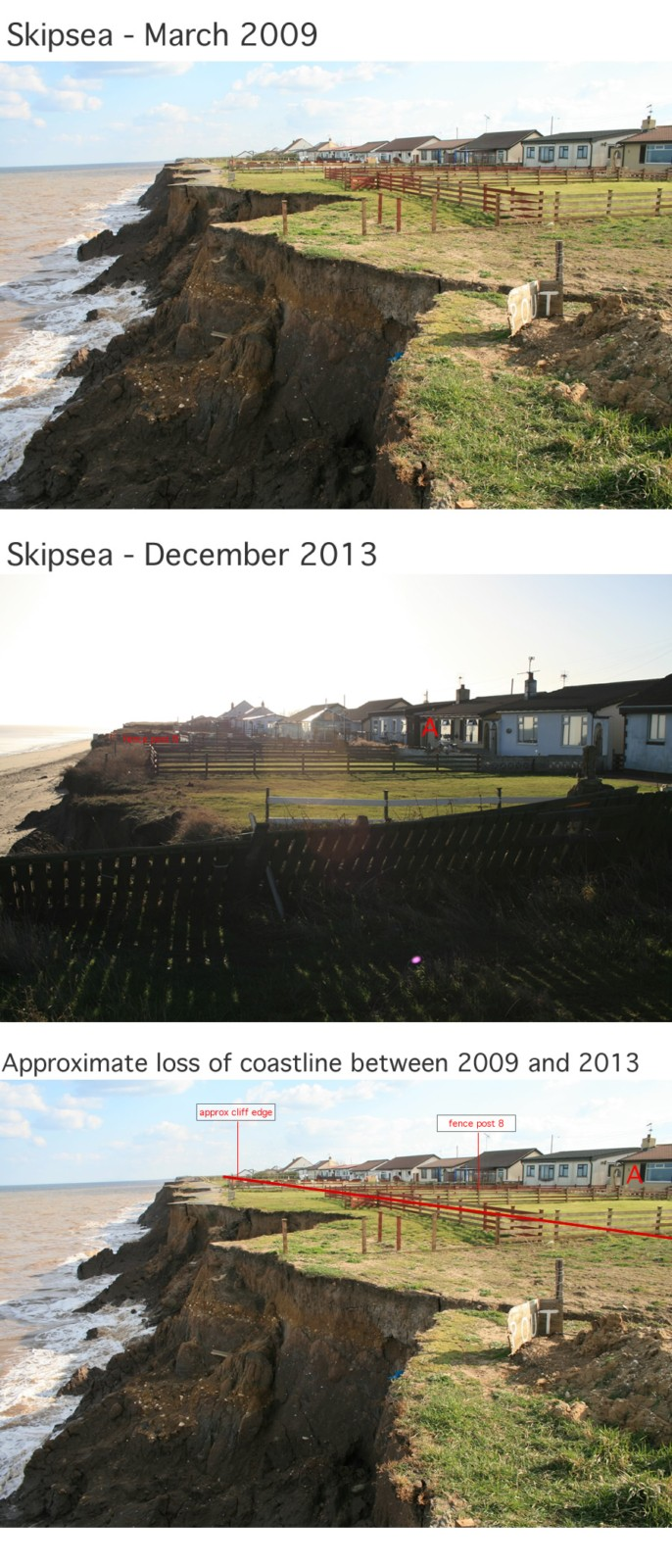 Changes in erosion at Skipsea