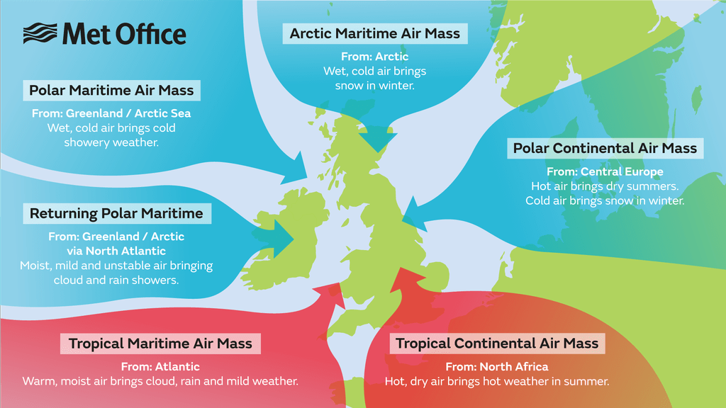 A map showing air masses affecting the UK