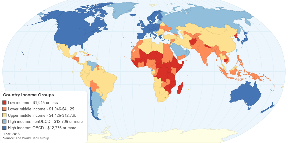 Country income groups according to the World Bank
