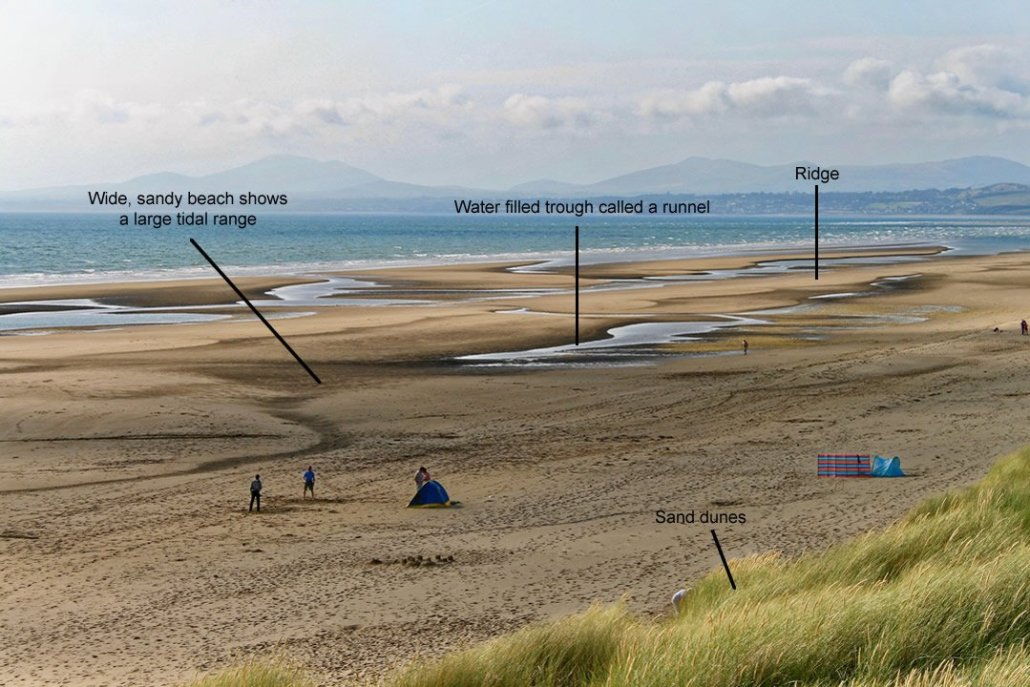Ridge and runnels on Harlech beach, North Wales.