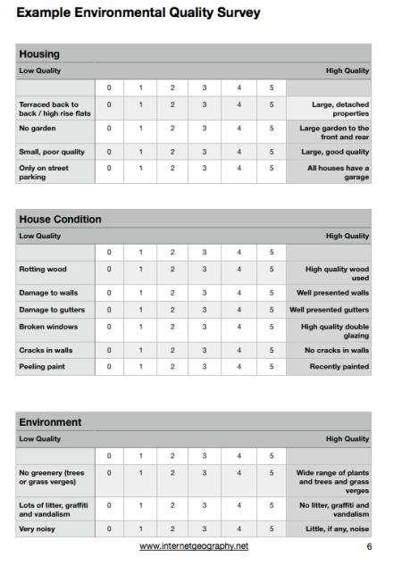 Example environmental quality survey